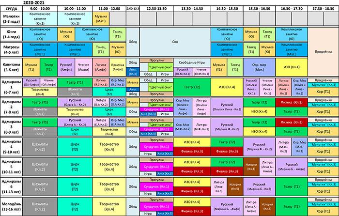 Cours+Profs 2020-21 merc